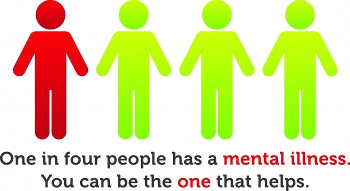 Mental Illness Awareness Quote 1 Picture Quote #1