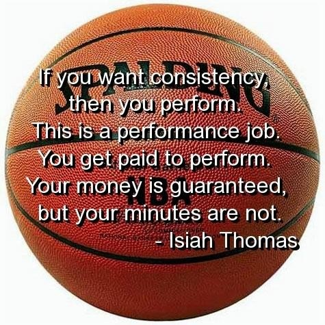 Famous Basketball Quote 6 Picture Quote #1