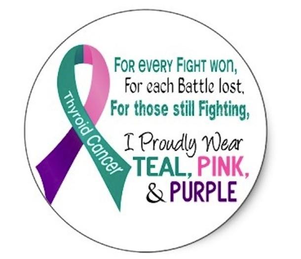 Thyroid Cancer Survivor Quote 1 Picture Quote #1
