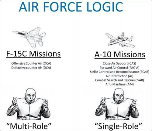 Air Force Quote 4 Picture Quote #1