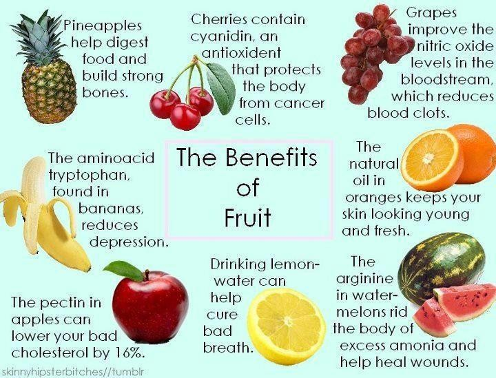 Fruit Quote 16 Picture Quote #1