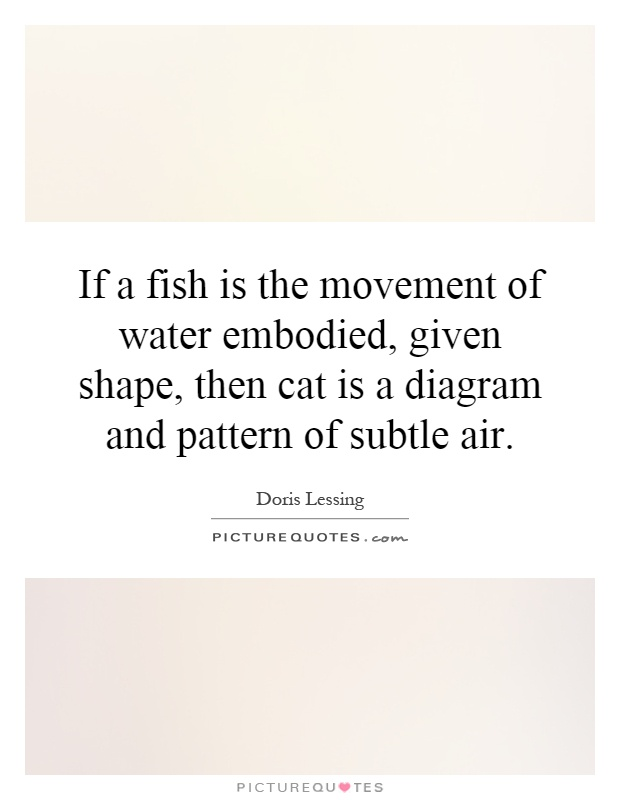 Calendar Quotes From The Shape Of Water : If a fish is the movement of water embodied given shape