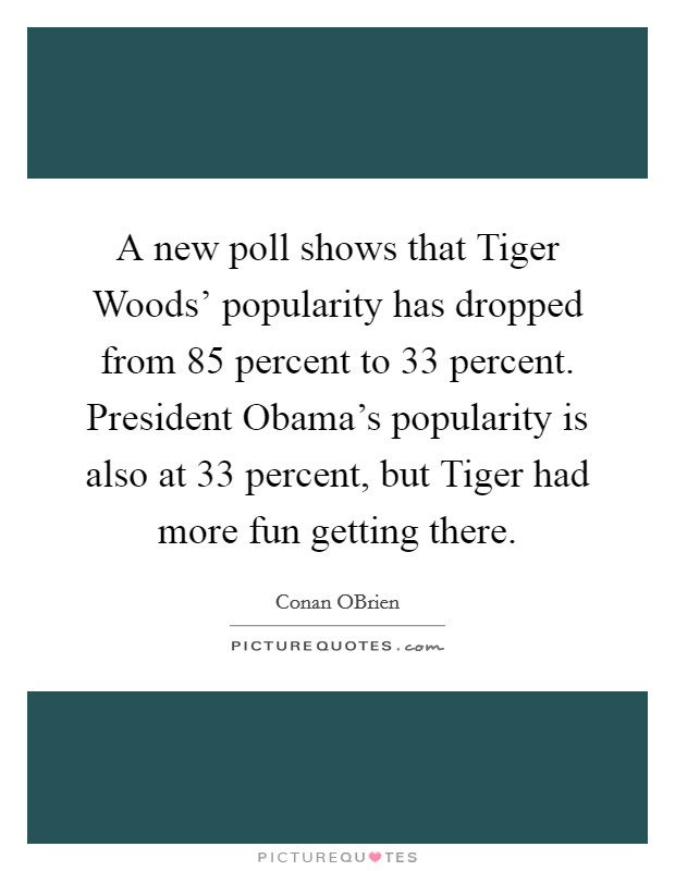 A new poll shows that Tiger Woods' popularity has dropped from 85 percent to 33 percent. President Obama's popularity is also at 33 percent, but Tiger had more fun getting there Picture Quote #1