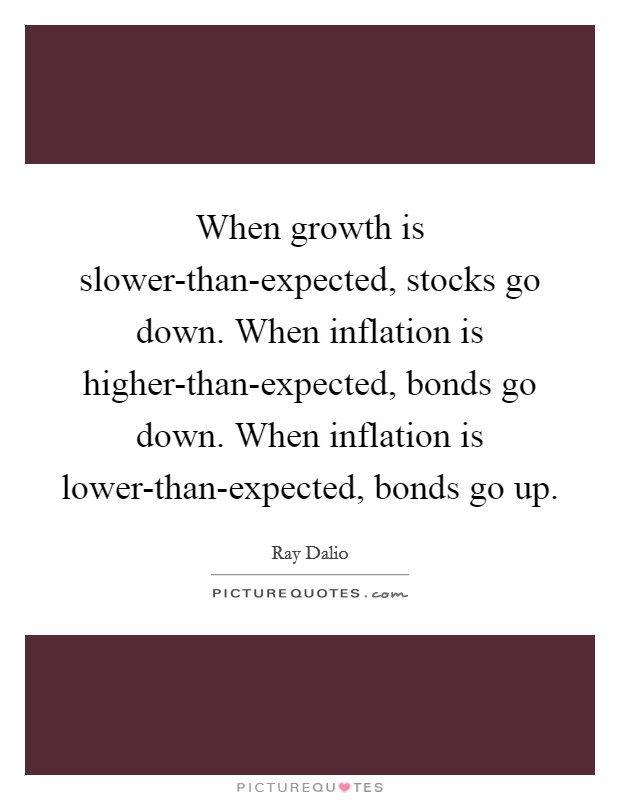 When growth is slower-than-expected, stocks go down. When inflation is higher-than-expected, bonds go down. When inflation is lower-than-expected, bonds go up Picture Quote #1