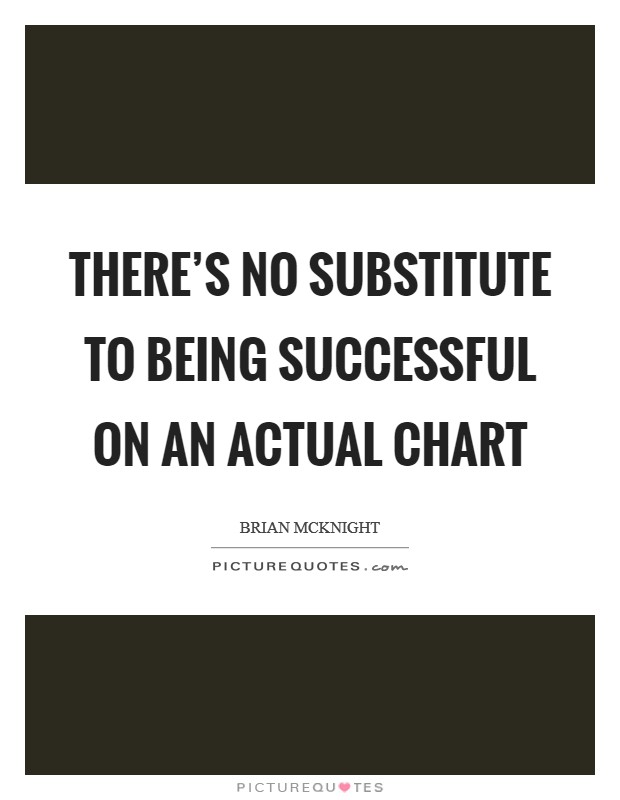 There's no substitute to being successful on an actual chart Picture Quote #1
